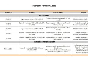 Oferta_Formativa_2021